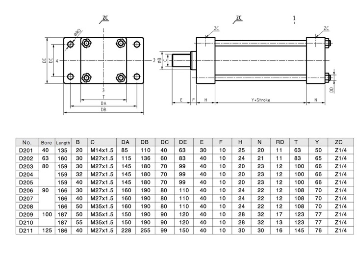 Low pressure Tie-rod hydraulic cylinder Head Rectangular