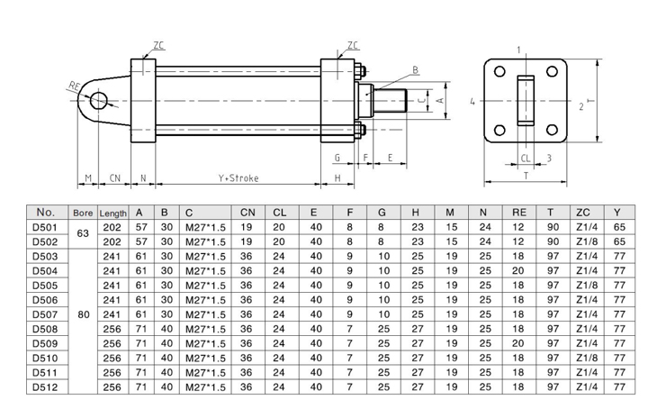 Low pressure Tie-rod hydraulic cylinder Pivot Mounting