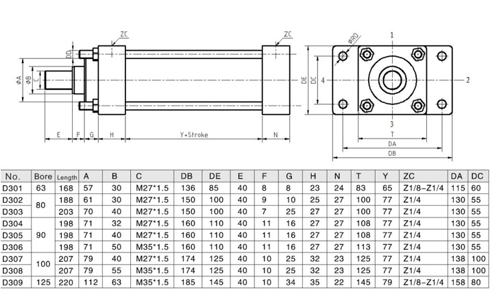 Cap Rectangular Hydraulic Cylinders for Band Saw Machine