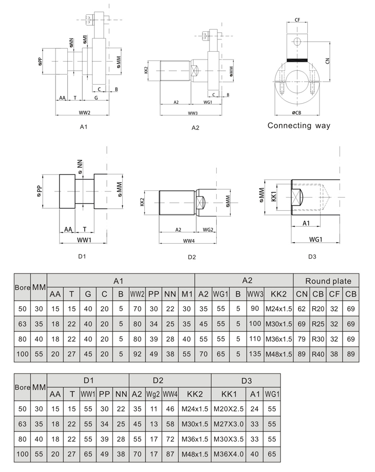 MDC Compact Cylinder for die cast Mold machine Drawing