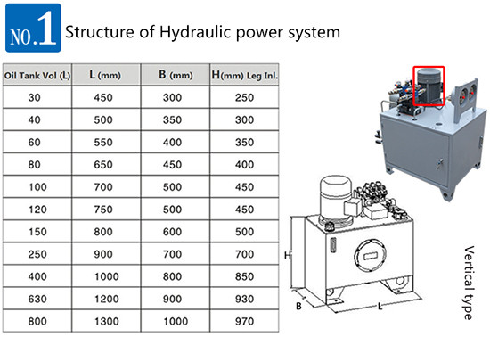 Vertical Hydraulic Systems Appearance